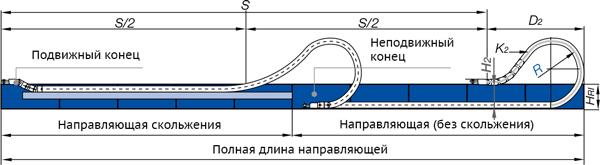 Igus Серия 1500. Монтаж кабель канала для длинных перемещений